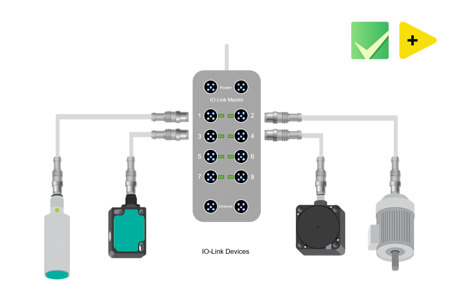 io-link-devices-labview-teststand